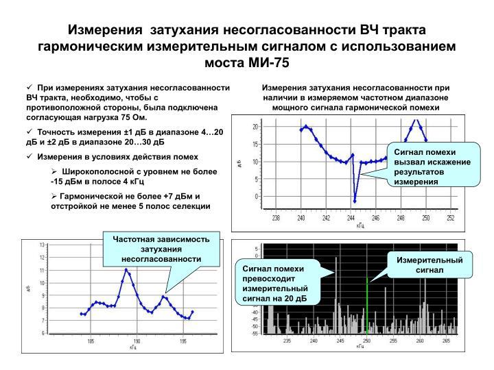Измерения  затухания несогласованности ВЧ тракта гармоническим измерительным сигналом с использованием моста МИ-75