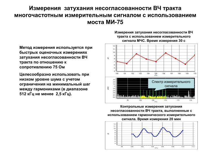 Измерения  затухания несогласованности ВЧ тракта многочастотным измерительным сигналом с использованием моста МИ-75