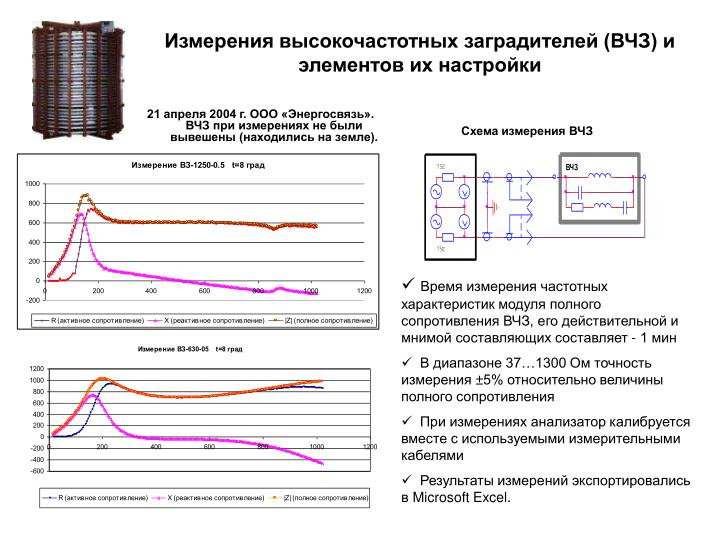 Измерения высокочастотных заградителей (ВЧЗ) и элементов их настройки