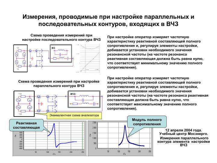 Измерения, проводимые при настройке параллельных и последовательных контуров, входящих в ВЧЗ