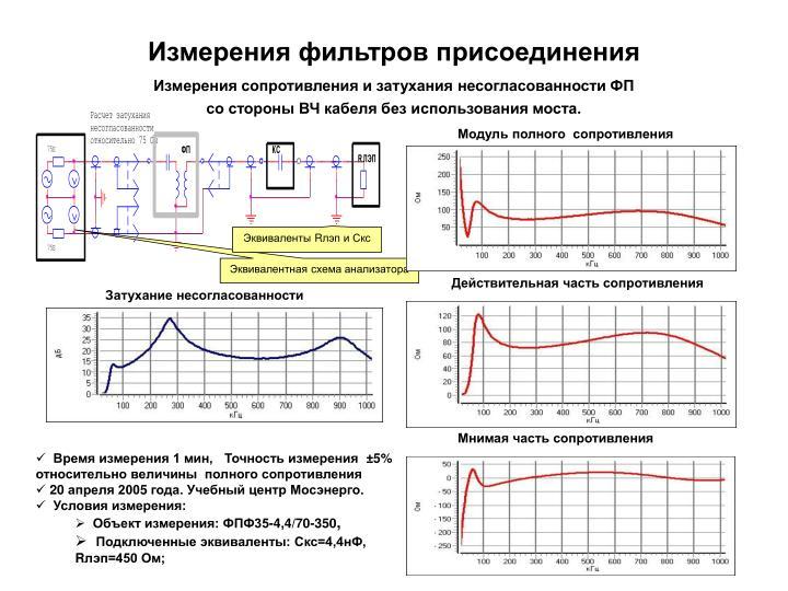 Измерения фильтров присоединения