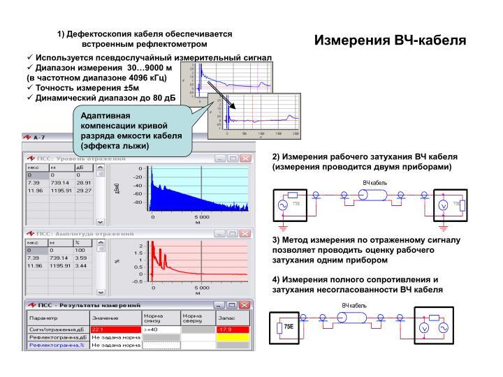 Измерения ВЧ-кабеля