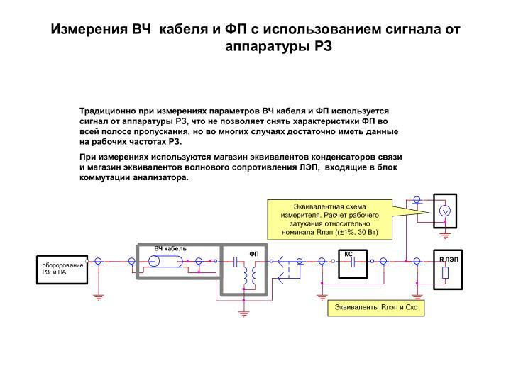 Измерения ВЧ  кабеля и ФП с использованием сигнала от аппаратуры РЗ