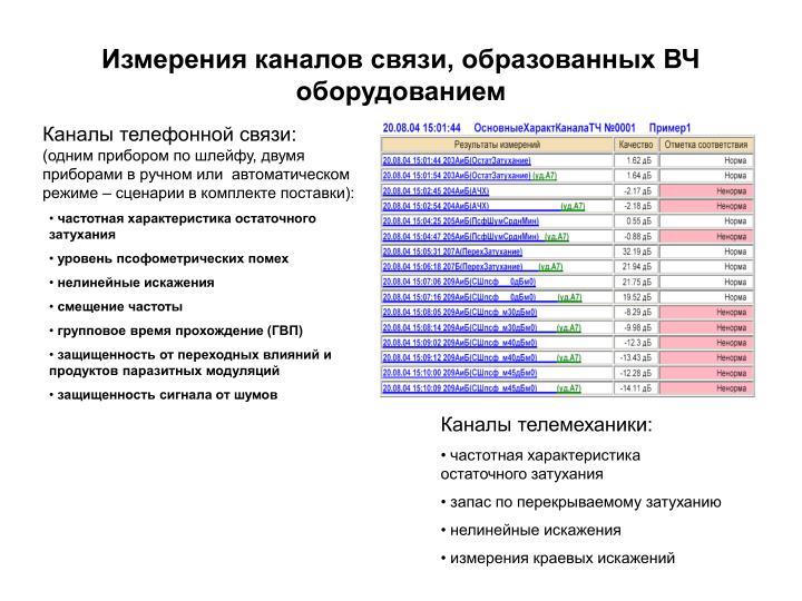 Измерения каналов связи, образованных ВЧ оборудованием