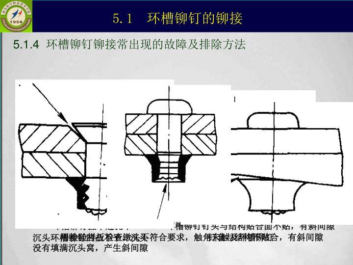 环槽铆钉钉头与结构贴合面不贴,有斜间隙
