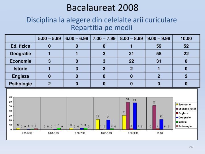 Bacalaureat 2008
