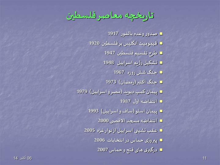 تاریخچه معاصر فلسطین