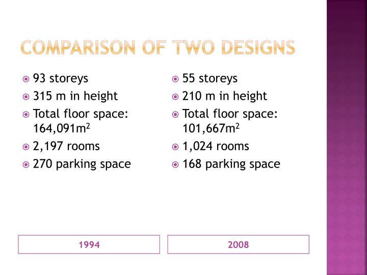 Comparison of two designs