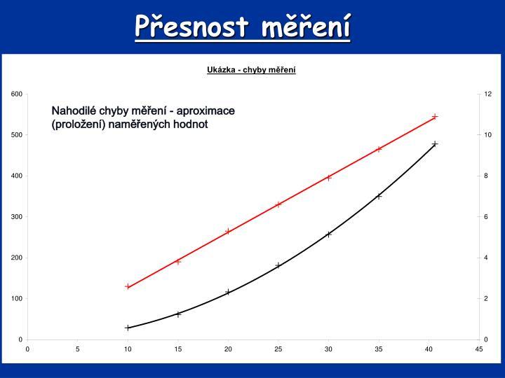 Nahodilé chyby měření - aproximace (proložení) naměřených hodnot