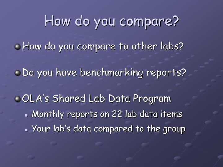 How do you compare?