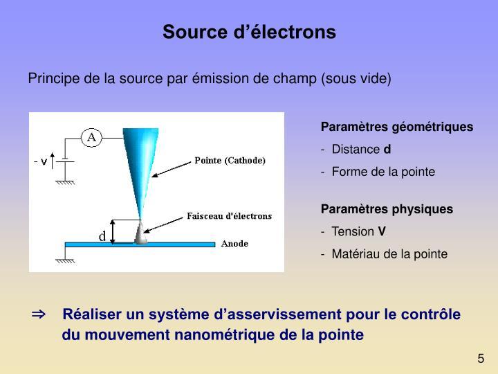 Source d'électrons
