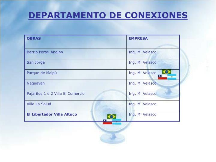 DEPARTAMENTO DE CONEXIONES