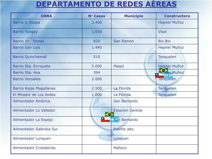 DEPARTAMENTO DE REDES AÉREAS