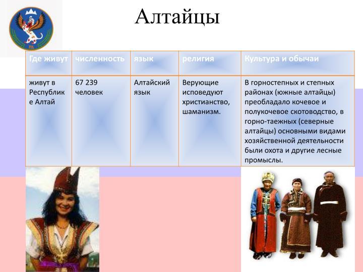 Алтайцы