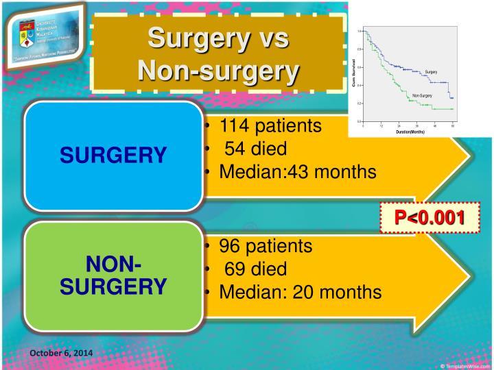 Surgery vs