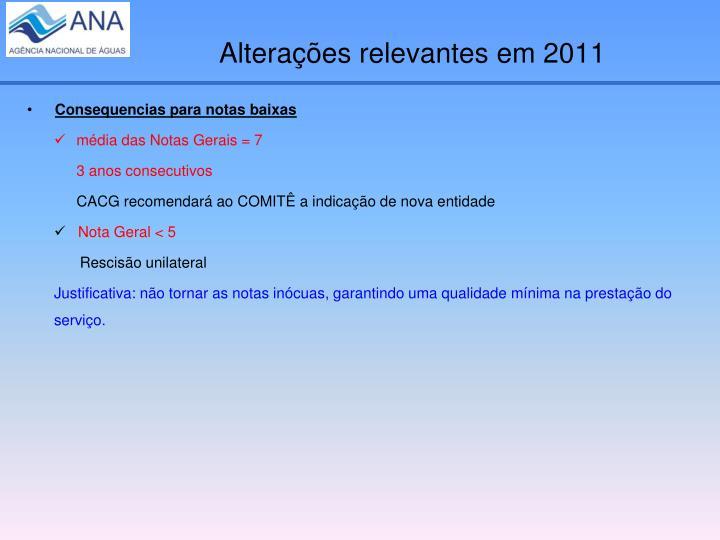 Alterações relevantes em 2011