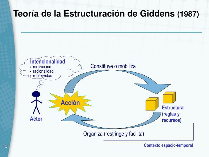 Teoría de la Estructuración de Giddens