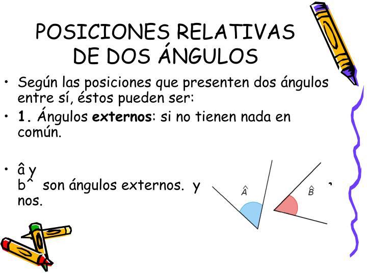 POSICIONES RELATIVAS DE DOS ÁNGULOS