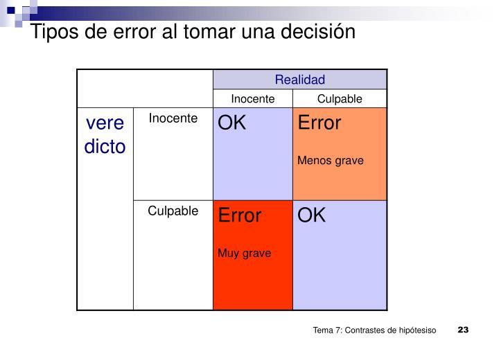 Tipos de error al tomar una decisión