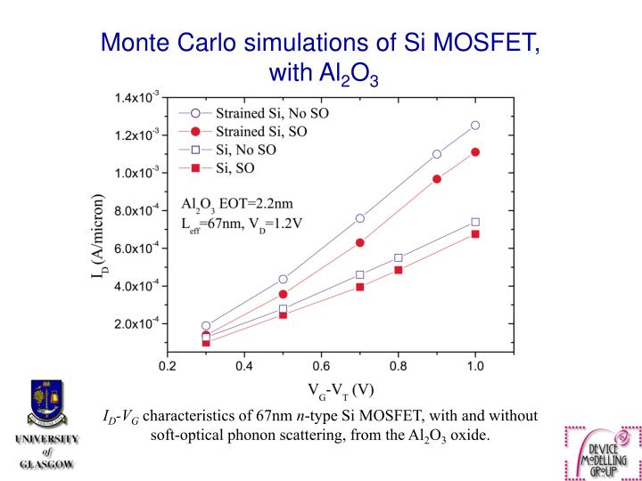 Monte Carlo simulations of Si MOSFET,