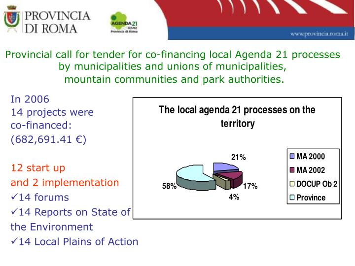 Provincial call for tender for co-financing local Agenda 21 processes by municipalities and unions of municipalities,