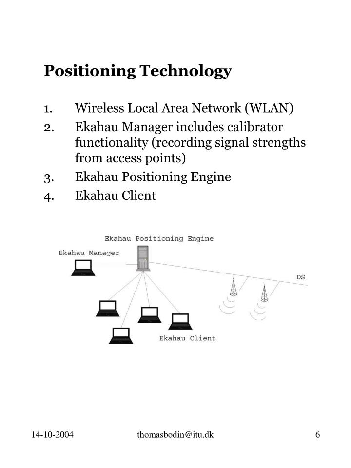 Positioning Technology
