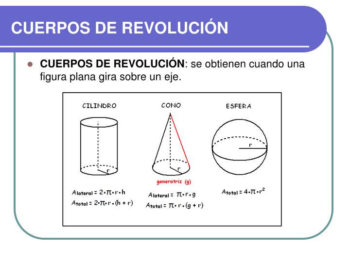 CUERPOS DE REVOLUCIÓN