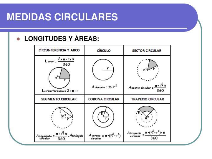MEDIDAS CIRCULARES