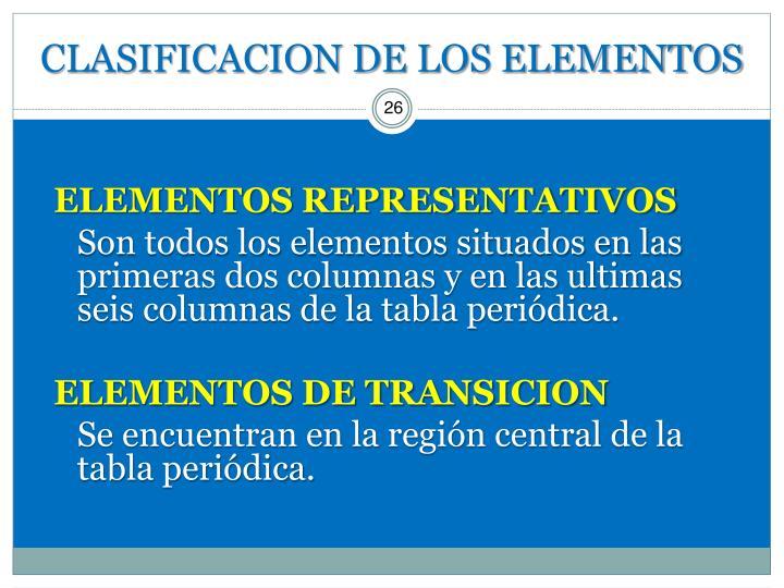 CLASIFICACION DE LOS ELEMENTOS