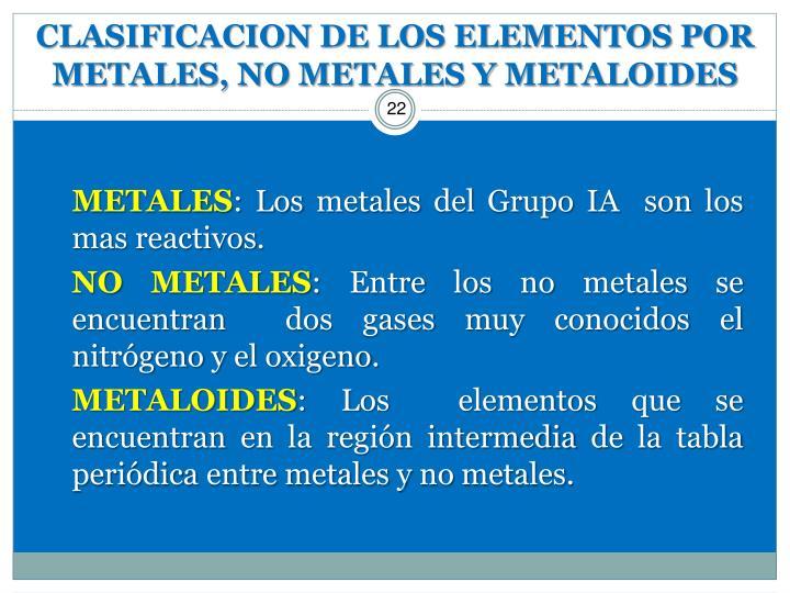 CLASIFICACION DE LOS ELEMENTOS POR METALES, NO METALES Y METALOIDES