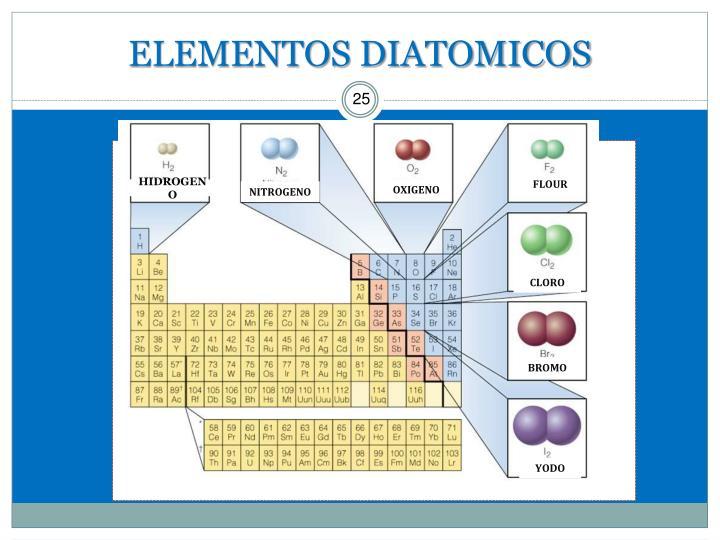 ELEMENTOS DIATOMICOS