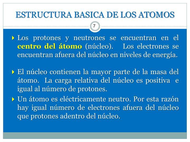 ESTRUCTURA BASICA DE LOS ATOMOS
