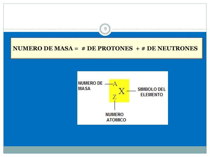 NUMERO DE MASA =  # DE PROTONES  + # DE NEUTRONES
