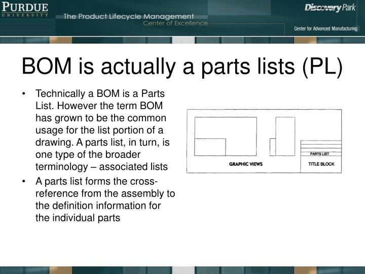 BOM is actually a parts lists (PL)