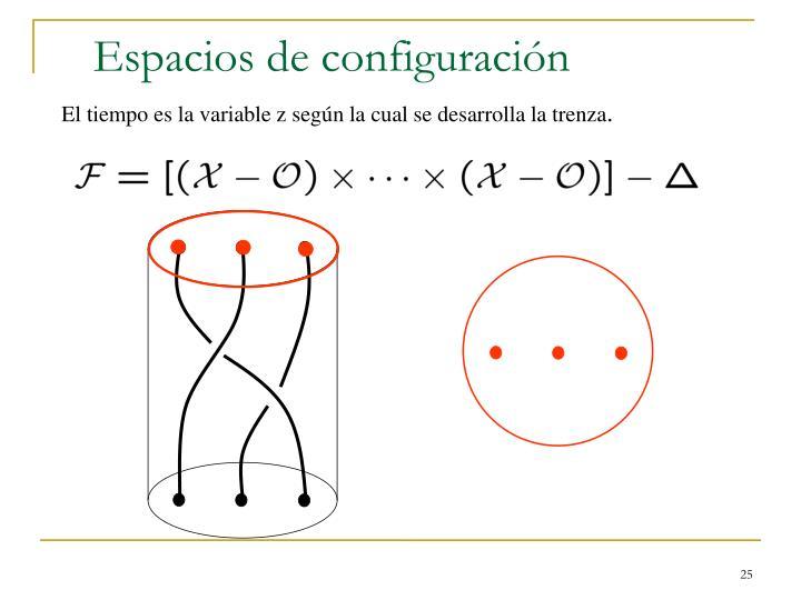 Espacios de configuración
