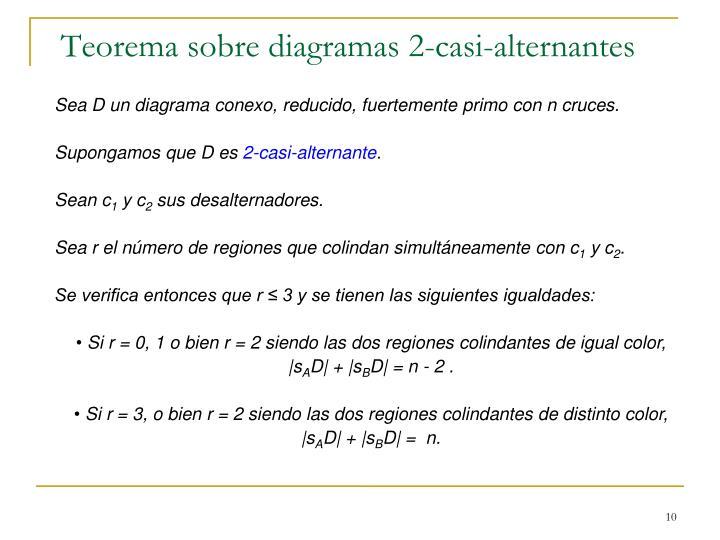 Teorema sobre diagramas 2-casi-alternantes
