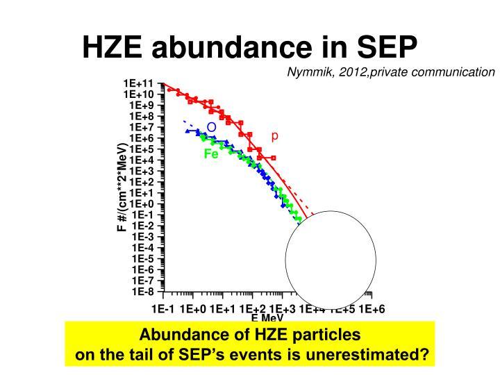 HZE abundance in SEP