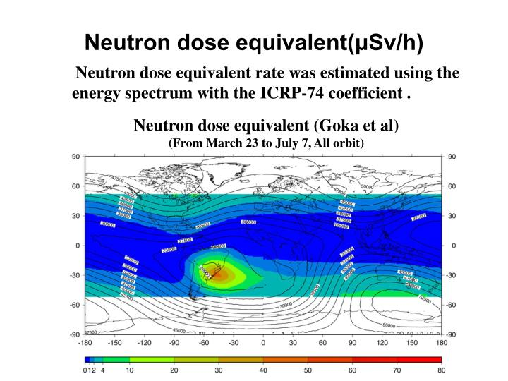 Neutron dose equivalent(μSv/h)