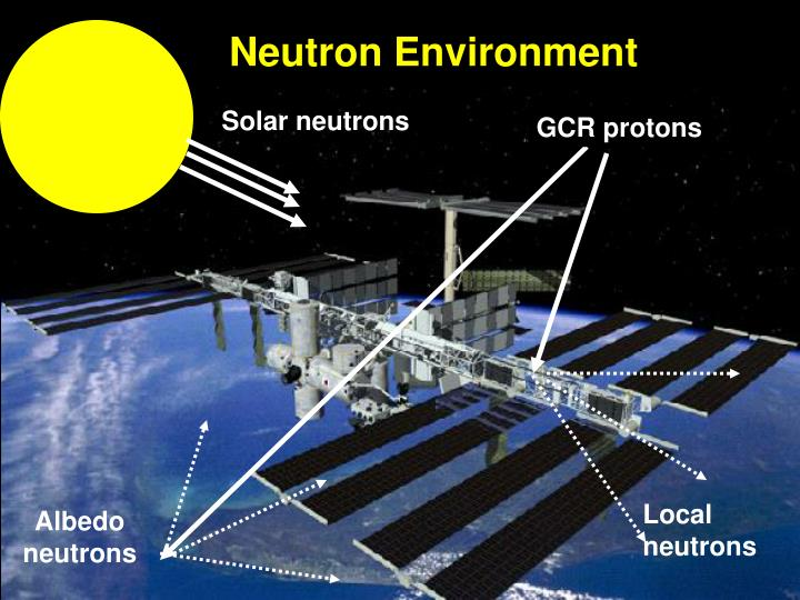 Neutron Environment