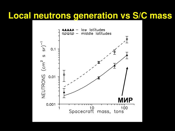 Local neutrons generation vs S/C mass