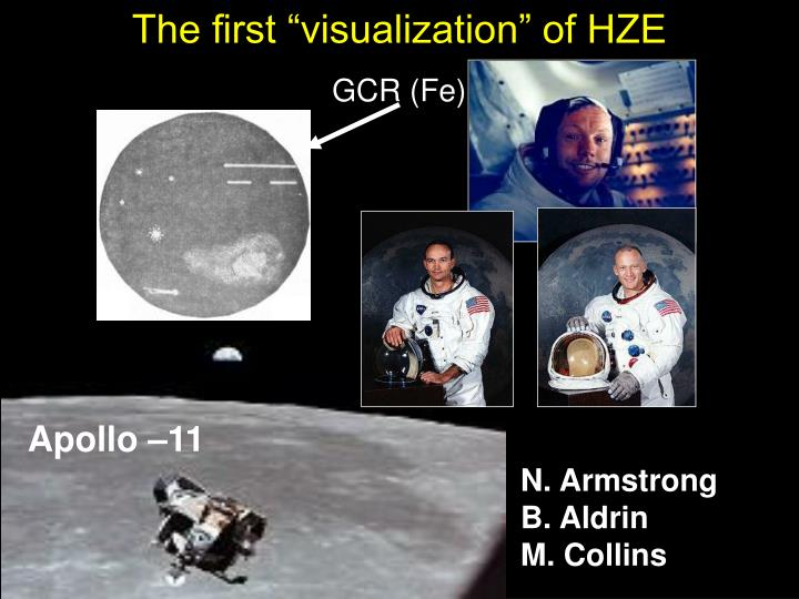 The first visualization of HZE
