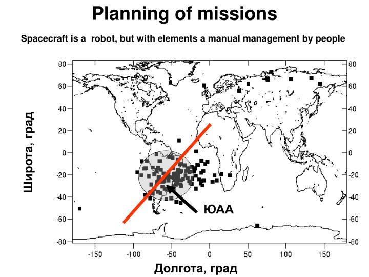 Planning of missions