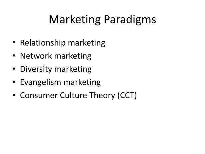 Marketing Paradigms