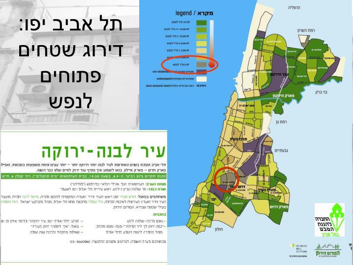 תל אביב יפו: דירוג שטחים פתוחים לנפש