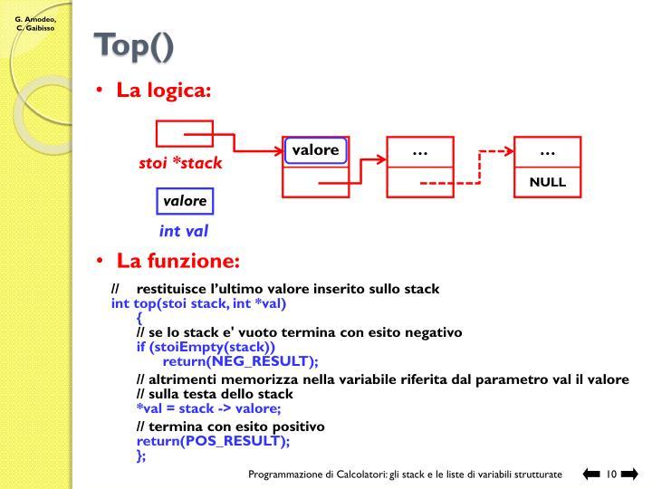 Top()