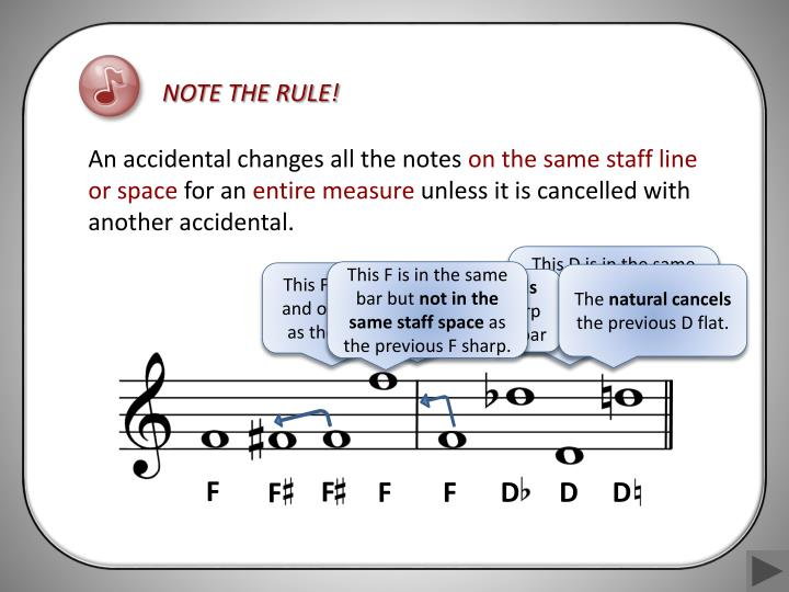 NOTE THE RULE!