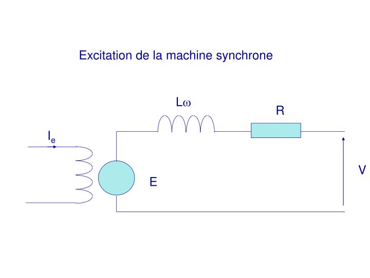 Excitation de la machine synchrone