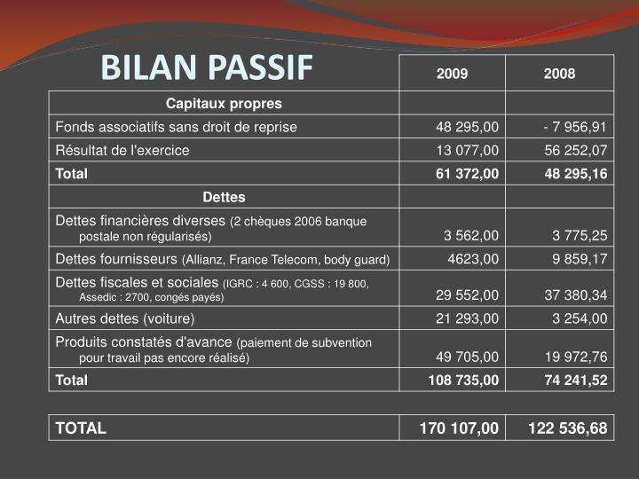 BILAN PASSIF