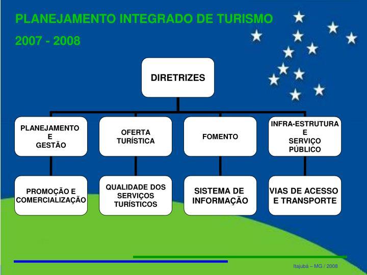 PLANEJAMENTO INTEGRADO DE TURISMO