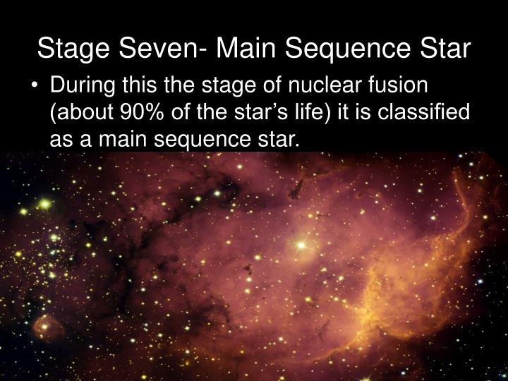 Stage Seven- Main Sequence Star